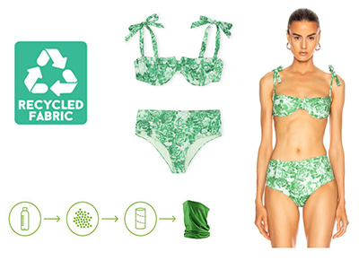Do you know the cost of recycled Swimwear?